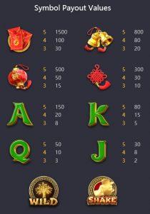 PG Slot_Tree of Fortune รีวิว สล็อตต้นไม้แห่งโชคลาภและวิธีการเล่นเกม_พีจี สล็อต